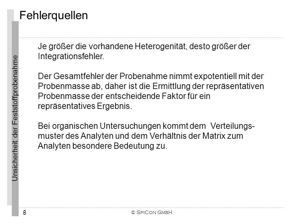 © SpiCon GmbH 8 Je größer die vorhandene Heterogenität, desto größer der Integrationsfehler. Der Gesamtfehler der Probenahme nimmt expotentiell mit de