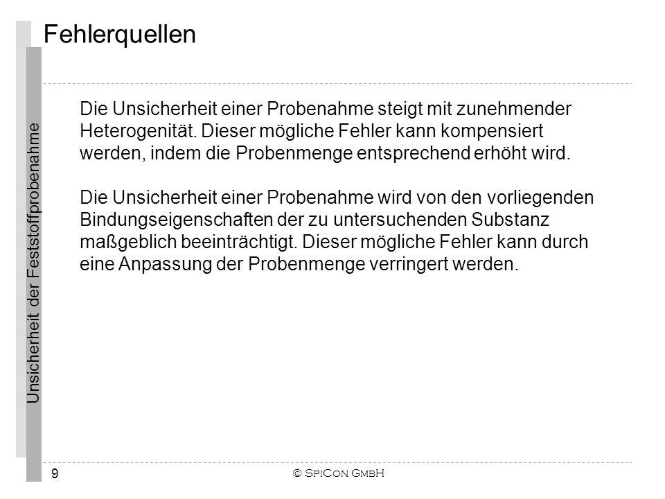 Unsicherheit der Feststoffprobenahme © SpiCon GmbH 9 Die Unsicherheit einer Probenahme steigt mit zunehmender Heterogenität. Dieser mögliche Fehler ka