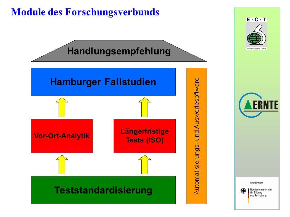 Module des Forschungsverbunds Hamburger Fallstudien Teststandardisierung Vor-Ort-Analytik Längerfristige Tests (ISO) Automatisierungs- und Auswertesof