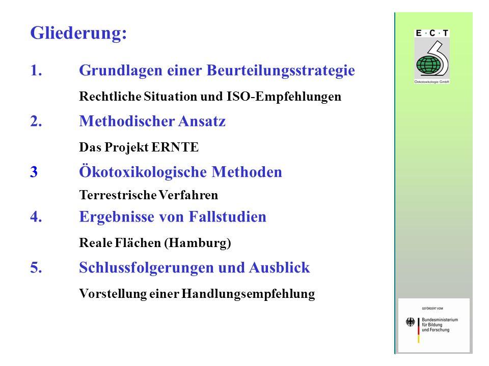 Gliederung: 1.Grundlagen einer Beurteilungsstrategie Rechtliche Situation und ISO-Empfehlungen 2.Methodischer Ansatz Das Projekt ERNTE 3Ökotoxikologis