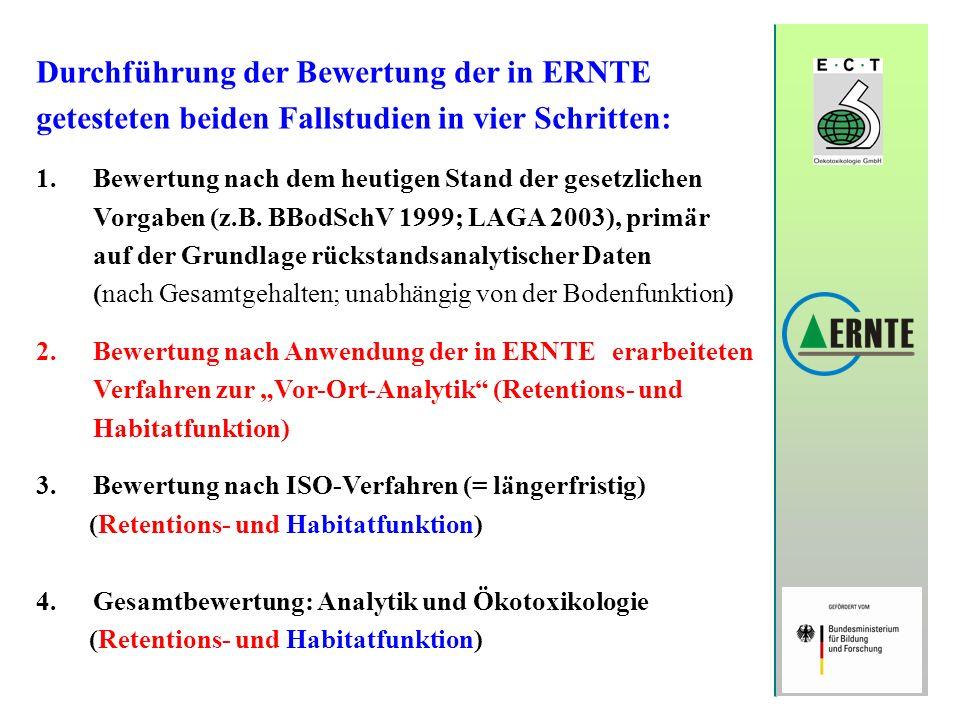 Durchführung der Bewertung der in ERNTE getesteten beiden Fallstudien in vier Schritten: 1. Bewertung nach dem heutigen Stand der gesetzlichen Vorgabe