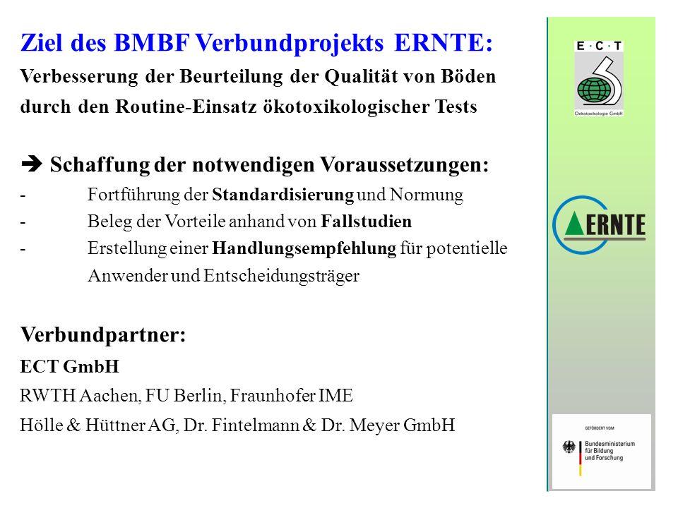 Ziel des BMBF Verbundprojekts ERNTE: Verbesserung der Beurteilung der Qualität von Böden durch den Routine-Einsatz ökotoxikologischer Tests Schaffung