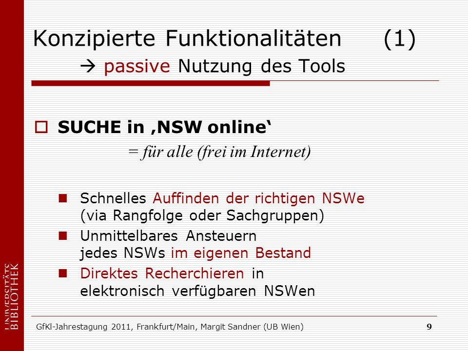 GfKl-Jahrestagung 2011, Frankfurt/Main, Margit Sandner (UB Wien)9 Konzipierte Funktionalitäten (1) passive Nutzung des Tools SUCHE in NSW online = für