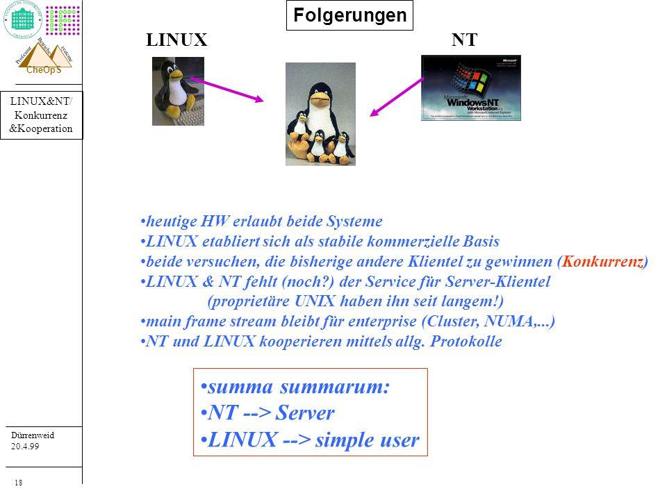 LINUX&NT/ Konkurrenz &Kooperation Dürrenweid 20.4.99 Professur systeme Betriebs- CheOpS 18 Folgerungen LINUXNT heutige HW erlaubt beide Systeme LINUX etabliert sich als stabile kommerzielle Basis beide versuchen, die bisherige andere Klientel zu gewinnen (Konkurrenz) LINUX & NT fehlt (noch ) der Service für Server-Klientel (proprietäre UNIX haben ihn seit langem!) main frame stream bleibt für enterprise (Cluster, NUMA,...) NT und LINUX kooperieren mittels allg.
