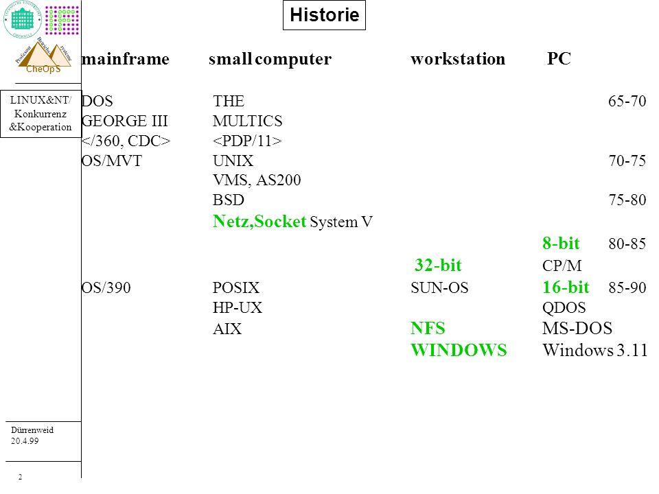 LINUX&NT/ Konkurrenz &Kooperation Dürrenweid 20.4.99 Professur systeme Betriebs- CheOpS 3 mainframe small computer workstation PC 90-95 Internet (WWW) 32-bit LINUX 32-bit Internet (WWW) Windows 95 128-bit LINUX Windows NT 3.51 4.0 Windows 2000 OS/390 BS/2000 100 0001000 00010 000 000100 000 000 ???????????????????????.