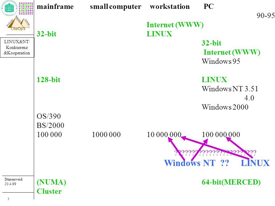 LINUX&NT/ Konkurrenz &Kooperation Dürrenweid 20.4.99 Professur systeme Betriebs- CheOpS 4 Konfiguration LINUXNT Sehr viele Files einfacher Text Files relativ unabhängig Oberflächen arbeiten nur auf Files Profi: gut & schnell, aber viel Kenntnisse Wenige Files kryptischer Text Zugriff kompliziert Files abhängig, Interaktion BS - Apps Oberfläche simple user: gut & schnell, aber undurchsichtig