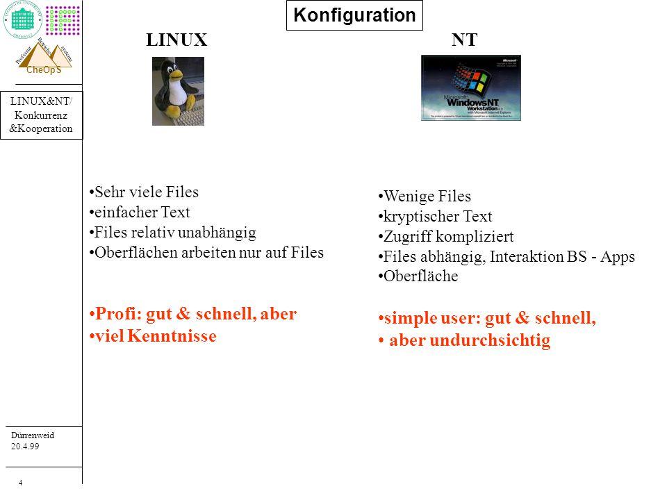 LINUX&NT/ Konkurrenz &Kooperation Dürrenweid 20.4.99 Professur systeme Betriebs- CheOpS 5 Internals LINUXNT Monolithisch E/A -> /dev/...