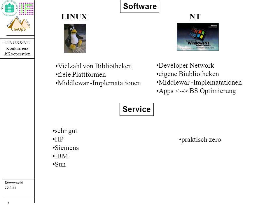LINUX&NT/ Konkurrenz &Kooperation Dürrenweid 20.4.99 Professur systeme Betriebs- CheOpS 7 Nutzer LINUXNT Server unter UNIX etabliert simple user heranbringen LINUX frei verfügbar irgendeiner bringt die Quellen, dann wird probiert bislang kein Service RedHat S.u.S.E.
