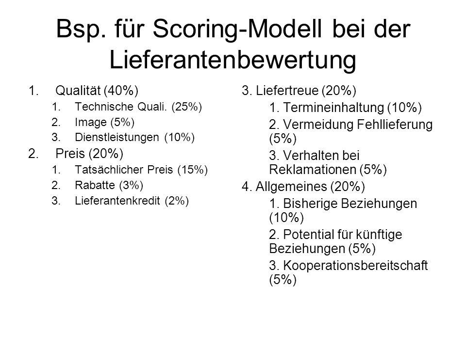 Bsp. für Scoring-Modell bei der Lieferantenbewertung 1.Qualität (40%) 1.Technische Quali. (25%) 2.Image (5%) 3.Dienstleistungen (10%) 2.Preis (20%) 1.