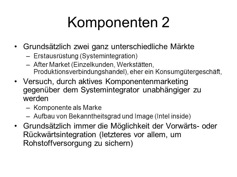 Komponenten 2 Grundsätzlich zwei ganz unterschiedliche Märkte –Erstausrüstung (Systemintegration) –After Market (Einzelkunden, Werkstätten, Produktion