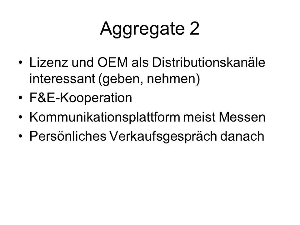 Aggregate 2 Lizenz und OEM als Distributionskanäle interessant (geben, nehmen) F&E-Kooperation Kommunikationsplattform meist Messen Persönliches Verkaufsgespräch danach