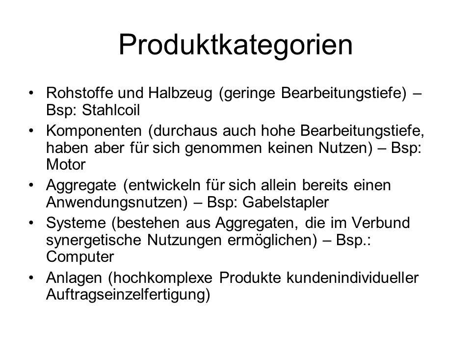 Produktkategorien Rohstoffe und Halbzeug (geringe Bearbeitungstiefe) – Bsp: Stahlcoil Komponenten (durchaus auch hohe Bearbeitungstiefe, haben aber für sich genommen keinen Nutzen) – Bsp: Motor Aggregate (entwickeln für sich allein bereits einen Anwendungsnutzen) – Bsp: Gabelstapler Systeme (bestehen aus Aggregaten, die im Verbund synergetische Nutzungen ermöglichen) – Bsp.: Computer Anlagen (hochkomplexe Produkte kundenindividueller Auftragseinzelfertigung)