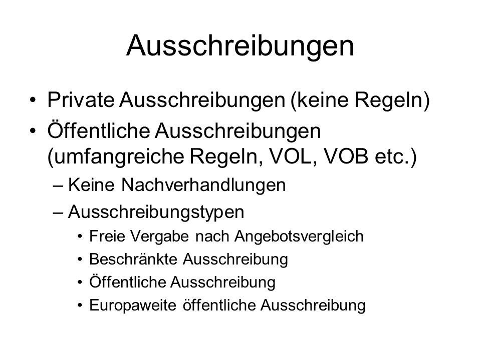 Ausschreibungen Private Ausschreibungen (keine Regeln) Öffentliche Ausschreibungen (umfangreiche Regeln, VOL, VOB etc.) –Keine Nachverhandlungen –Ausschreibungstypen Freie Vergabe nach Angebotsvergleich Beschränkte Ausschreibung Öffentliche Ausschreibung Europaweite öffentliche Ausschreibung