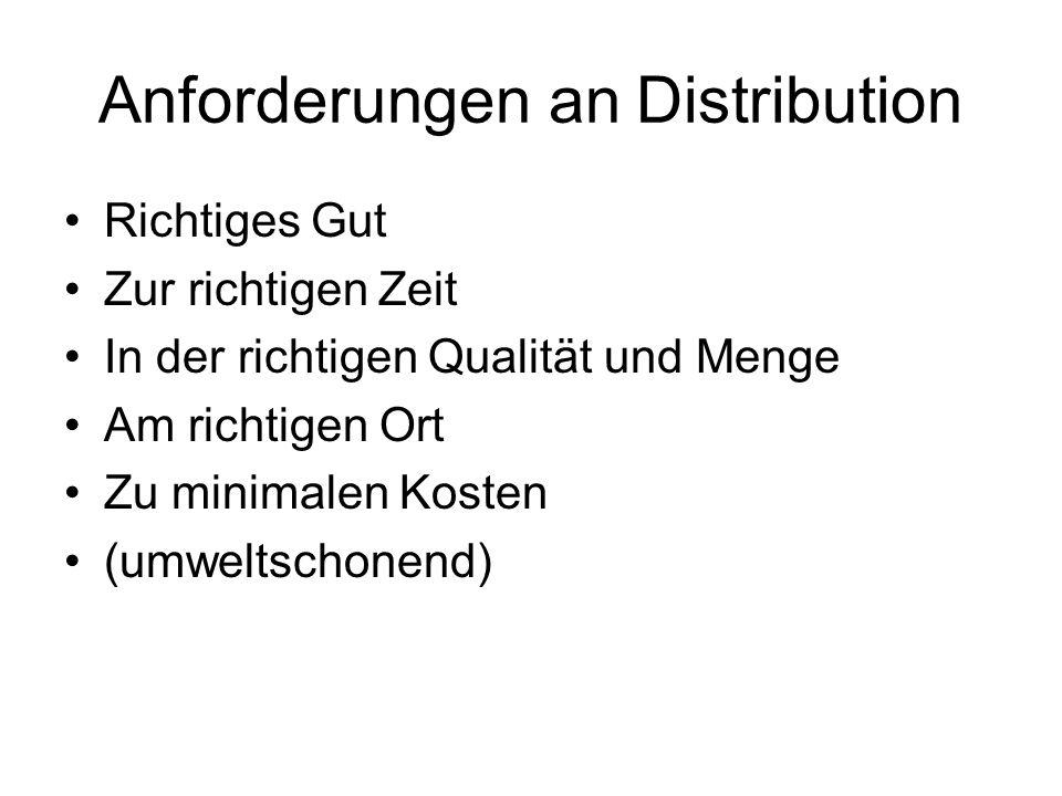 Anforderungen an Distribution Richtiges Gut Zur richtigen Zeit In der richtigen Qualität und Menge Am richtigen Ort Zu minimalen Kosten (umweltschonend)