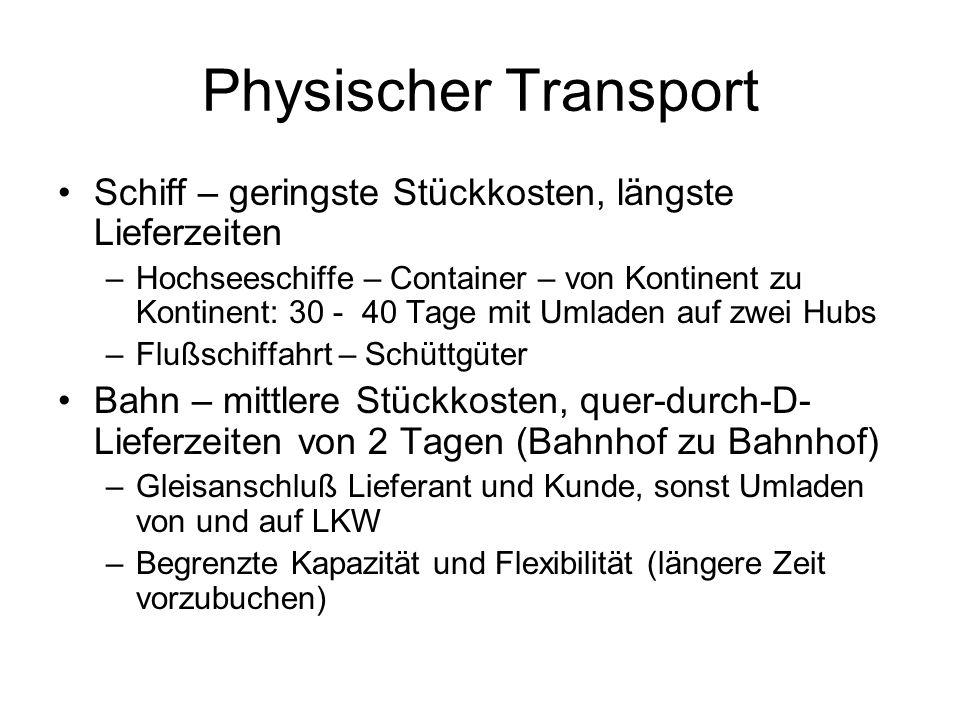 Physischer Transport Schiff – geringste Stückkosten, längste Lieferzeiten –Hochseeschiffe – Container – von Kontinent zu Kontinent: 30 - 40 Tage mit U