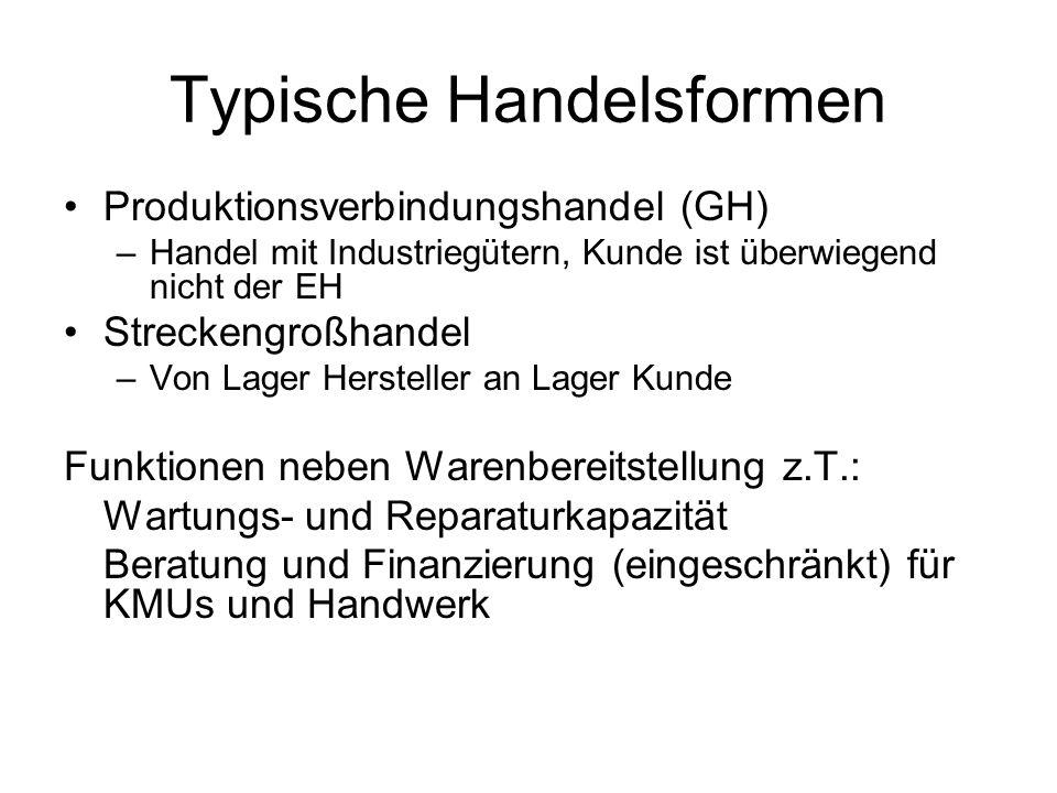 Typische Handelsformen Produktionsverbindungshandel (GH) –Handel mit Industriegütern, Kunde ist überwiegend nicht der EH Streckengroßhandel –Von Lager