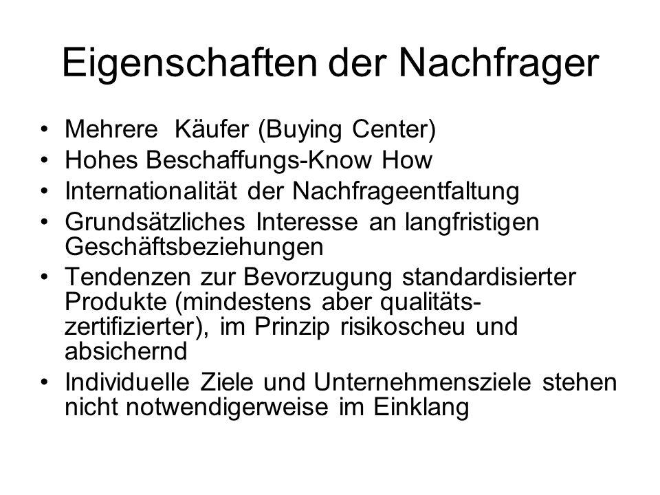 Eigenschaften der Nachfrager Mehrere Käufer (Buying Center) Hohes Beschaffungs-Know How Internationalität der Nachfrageentfaltung Grundsätzliches Inte