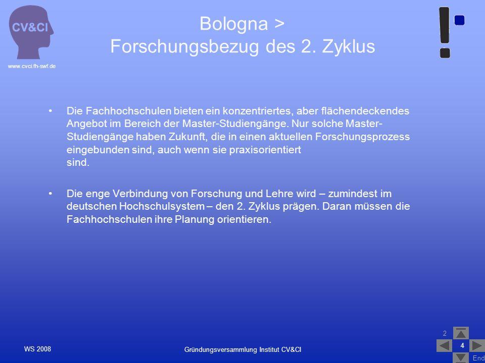 2 End www.cvci.fh-swf.de Gründungsversammlung Institut CV&CI WS 2008 15 Quellenverzeichnis Landesrektorenkonferenz der Fachhochschulen in Nordrhein-Westfalen 4.
