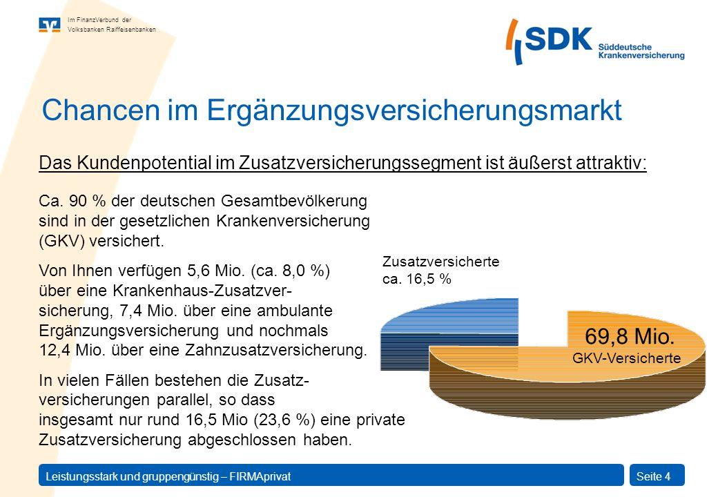 Im FinanzVerbund der Volksbanken Raiffeisenbanken Leistungsstark und gruppengünstig – FIRMAprivatSeite 4 Ca. 90 % der deutschen Gesamtbevölkerung sind