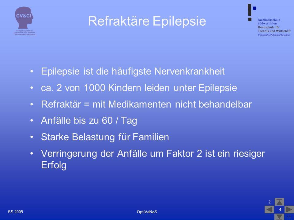 2 11 4 OptiVaNeSSS 2005 Refraktäre Epilepsie Epilepsie ist die häufigste Nervenkrankheit ca. 2 von 1000 Kindern leiden unter Epilepsie Refraktär = mit