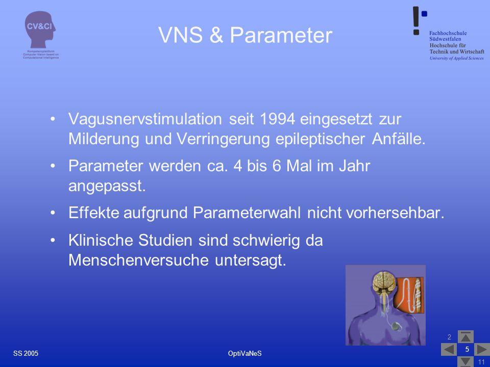 2 11 5 OptiVaNeSSS 2005 VNS & Parameter Vagusnervstimulation seit 1994 eingesetzt zur Milderung und Verringerung epileptischer Anfälle. Parameter werd