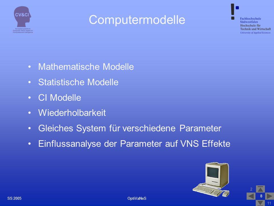 2 11 8 OptiVaNeSSS 2005 Computermodelle Mathematische Modelle Statistische Modelle CI Modelle Wiederholbarkeit Gleiches System für verschiedene Parameter Einflussanalyse der Parameter auf VNS Effekte