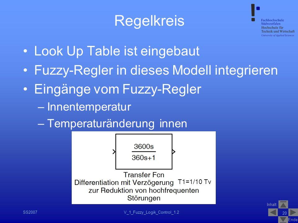 Inhalt Ende SS2007V_1_Fuzzy_Logik_Control_1.2 20 Regelkreis Look Up Table ist eingebaut Fuzzy-Regler in dieses Modell integrieren Eingänge vom Fuzzy-R