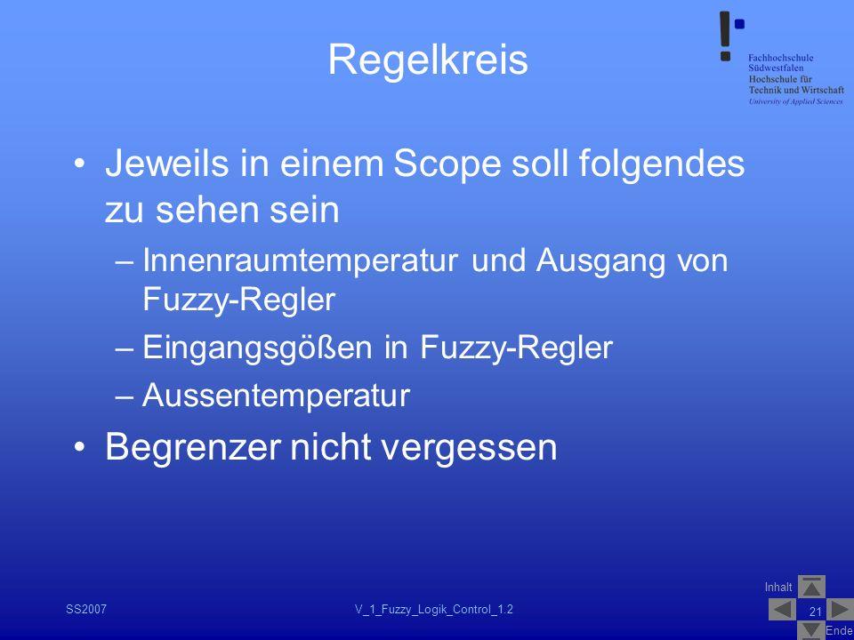 Inhalt Ende SS2007V_1_Fuzzy_Logik_Control_1.2 21 Regelkreis Jeweils in einem Scope soll folgendes zu sehen sein –Innenraumtemperatur und Ausgang von F