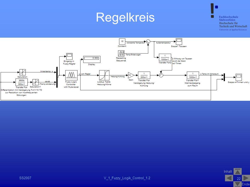 Inhalt Ende SS2007V_1_Fuzzy_Logik_Control_1.2 22 Regelkreis