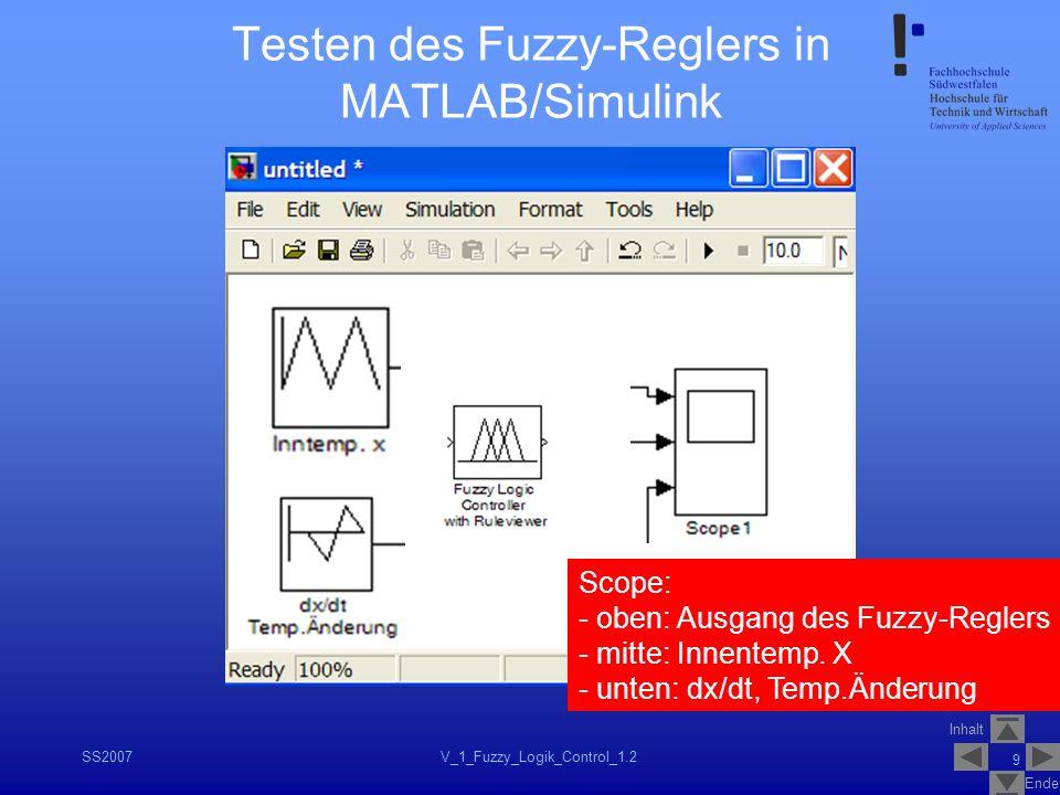 Inhalt Ende SS2007V_1_Fuzzy_Logik_Control_1.2 20 Regelkreis Look Up Table ist eingebaut Fuzzy-Regler in dieses Modell integrieren Eingänge vom Fuzzy-Regler –Innentemperatur –Temperaturänderung innen T1=1/10 Tv