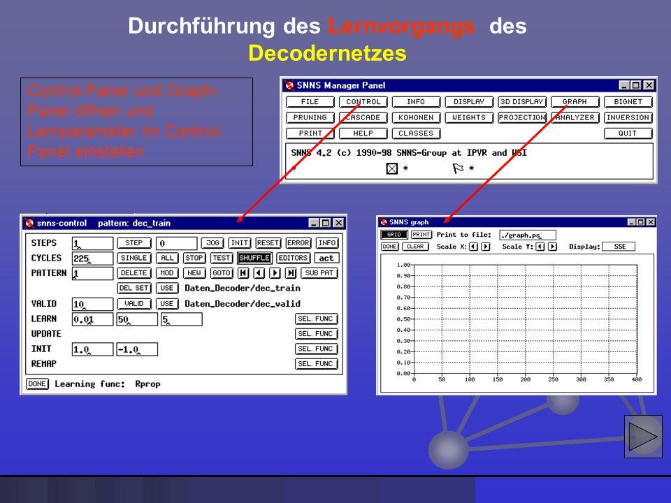 Control-Panel und Graph- Panel öffnen und Lernparameter im Control- Panel einstellen Durchführung des Lernvorgangs des Decodernetzes