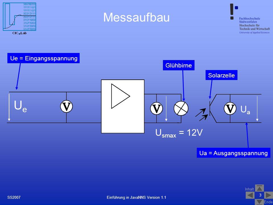 Inhalt Ende 3 Einführung in JavaNNS Version 1.1SS2007 Messaufbau U smax = 12V UeUe UaUa Solarzelle Glühbirne Ue = Eingangsspannung Ua = Ausgangsspannu