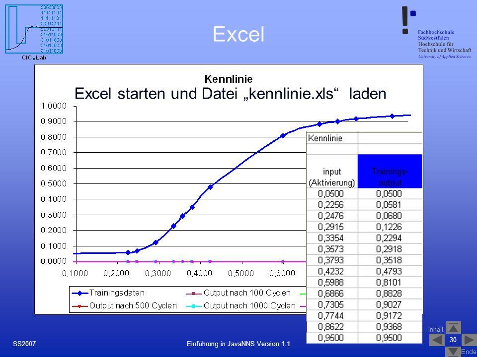Inhalt Ende 30 Einführung in JavaNNS Version 1.1SS2007 Excel Excel starten und Datei kennlinie.xls laden