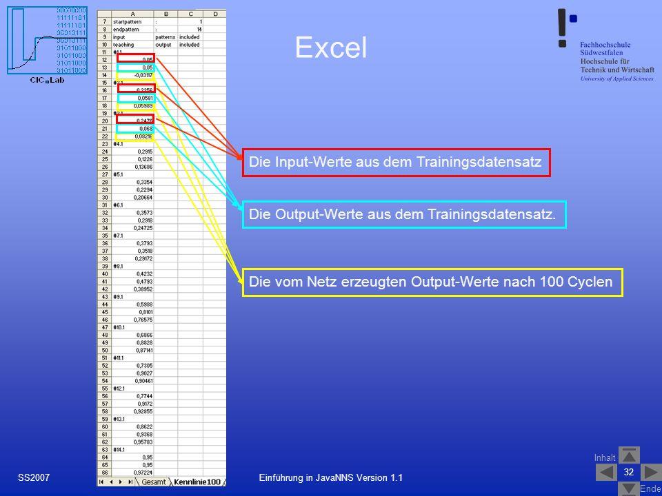 Inhalt Ende 32 Einführung in JavaNNS Version 1.1SS2007 Excel Die vom Netz erzeugten Output-Werte nach 100 Cyclen Die Output-Werte aus dem Trainingsdatensatz.