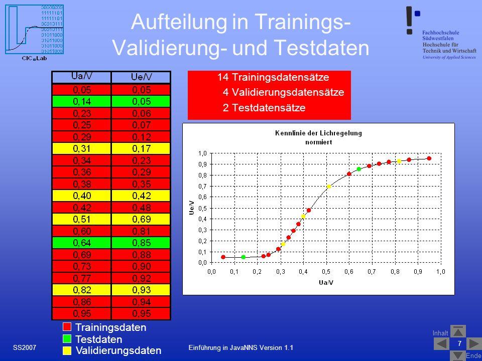 Inhalt Ende 7 Einführung in JavaNNS Version 1.1SS2007 Aufteilung in Trainings- Validierung- und Testdaten 14 Trainingsdatensätze 4 Validierungsdatensä