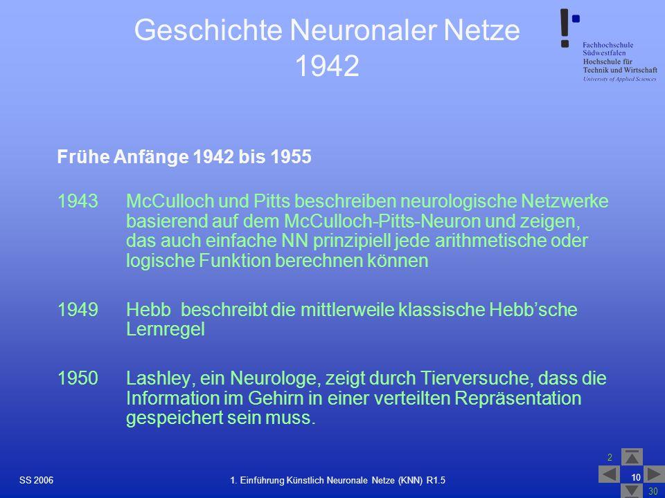 SS 2006 2 30 10 1. Einführung Künstlich Neuronale Netze (KNN) R1.5 Geschichte Neuronaler Netze 1942 Frühe Anfänge 1942 bis 1955 1943McCulloch und Pitt