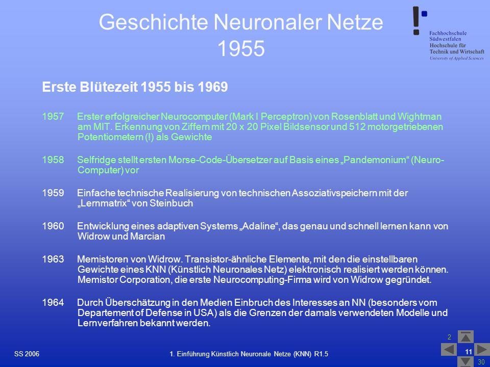 SS 2006 2 30 11 1. Einführung Künstlich Neuronale Netze (KNN) R1.5 Geschichte Neuronaler Netze 1955 Erste Blütezeit 1955 bis 1969 1957 Erster erfolgre