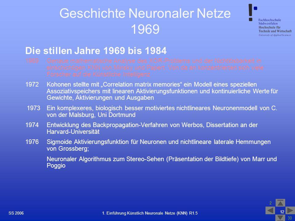 SS 2006 2 30 12 1. Einführung Künstlich Neuronale Netze (KNN) R1.5 Geschichte Neuronaler Netze 1969 Die stillen Jahre 1969 bis 1984 1969Genaue mathema