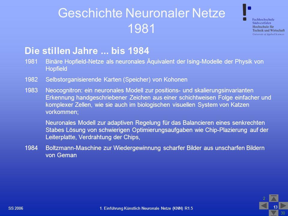 SS 2006 2 30 13 1. Einführung Künstlich Neuronale Netze (KNN) R1.5 Geschichte Neuronaler Netze 1981 Die stillen Jahre... bis 1984 1981Binäre Hopfield-