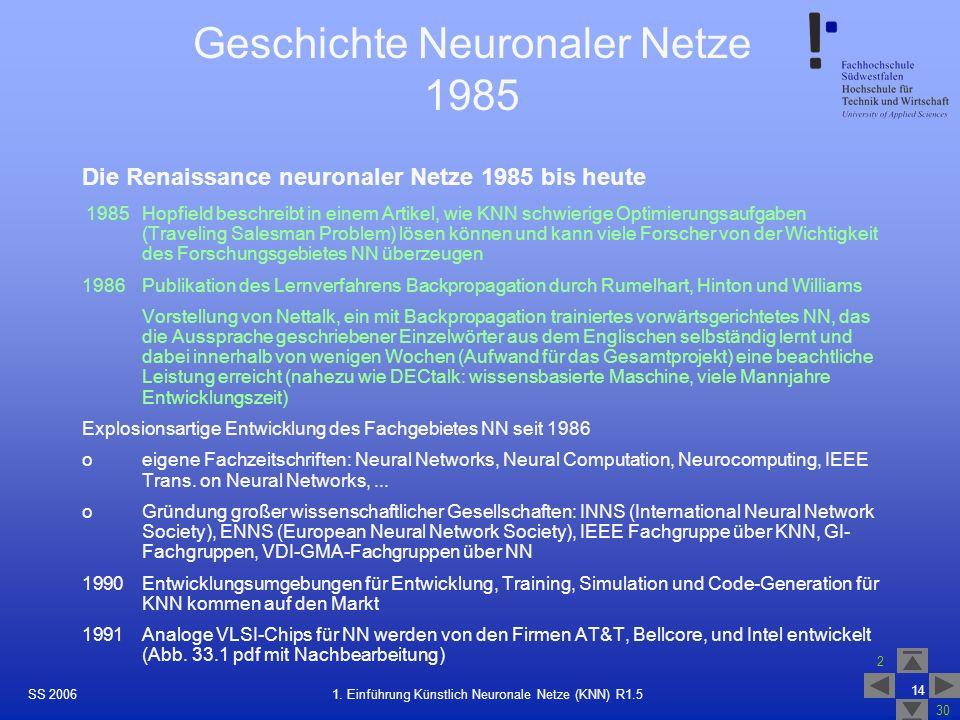 SS 2006 2 30 14 1. Einführung Künstlich Neuronale Netze (KNN) R1.5 Geschichte Neuronaler Netze 1985 Die Renaissance neuronaler Netze 1985 bis heute 19