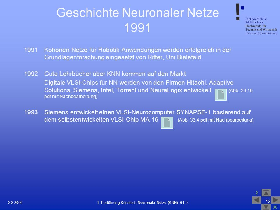 SS 2006 2 30 15 1. Einführung Künstlich Neuronale Netze (KNN) R1.5 Geschichte Neuronaler Netze 1991 1991Kohonen-Netze für Robotik-Anwendungen werden e