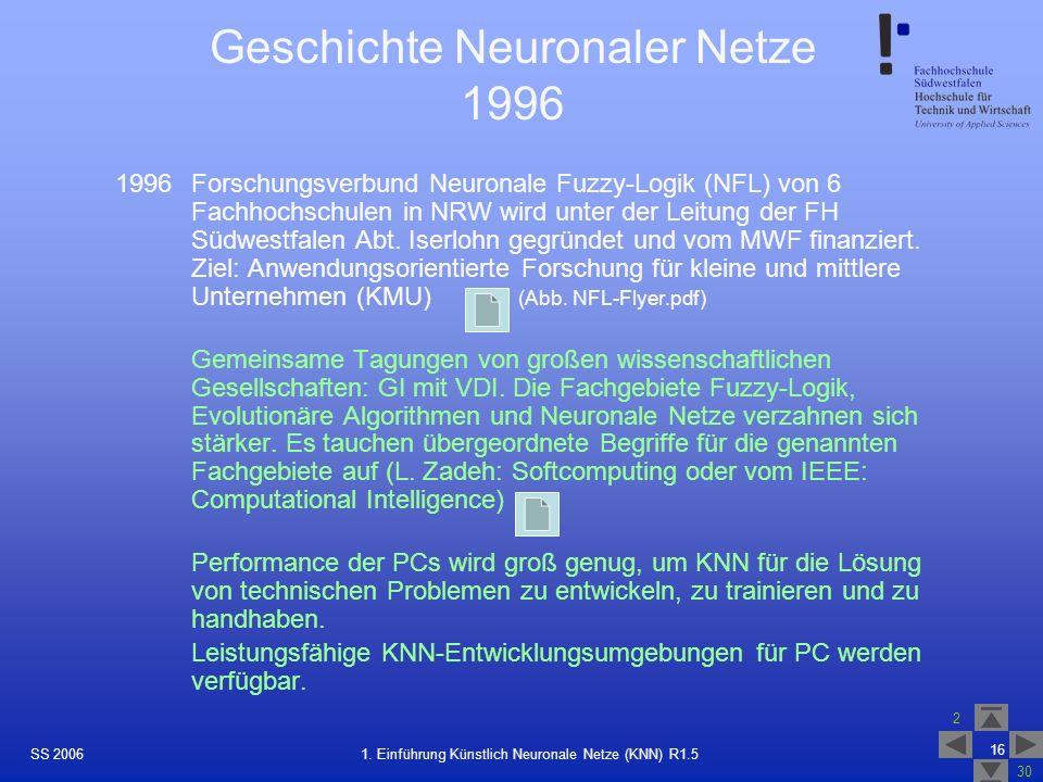 SS 2006 2 30 16 1. Einführung Künstlich Neuronale Netze (KNN) R1.5 Geschichte Neuronaler Netze 1996 1996Forschungsverbund Neuronale Fuzzy-Logik (NFL)