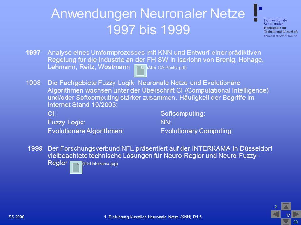 SS 2006 2 30 17 1. Einführung Künstlich Neuronale Netze (KNN) R1.5 Anwendungen Neuronaler Netze 1997 bis 1999 1997Analyse eines Umformprozesses mit KN