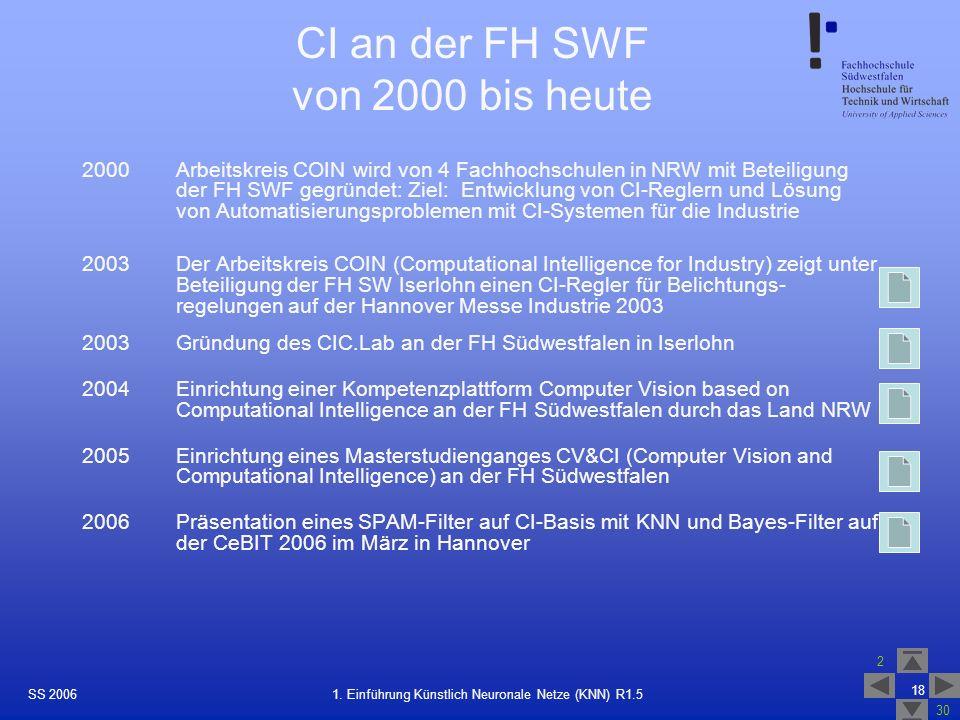 SS 2006 2 30 18 1. Einführung Künstlich Neuronale Netze (KNN) R1.5 CI an der FH SWF von 2000 bis heute 2000Arbeitskreis COIN wird von 4 Fachhochschule