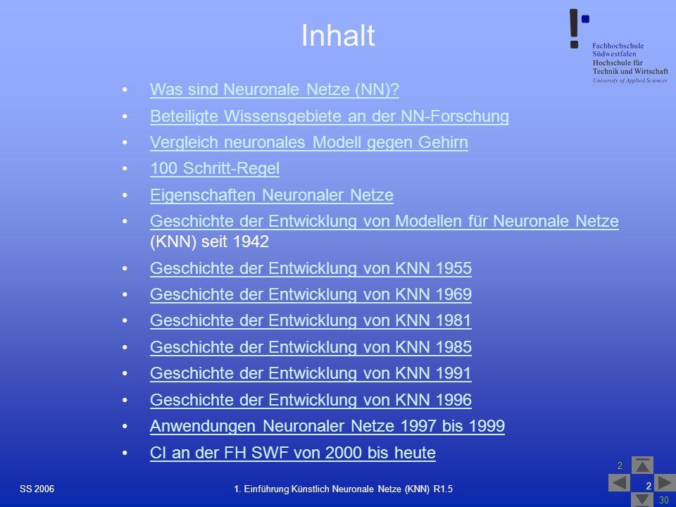 SS 2006 2 30 2 1. Einführung Künstlich Neuronale Netze (KNN) R1.5 Inhalt Was sind Neuronale Netze (NN)? Beteiligte Wissensgebiete an der NN-Forschung