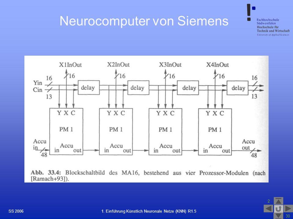SS 2006 2 30 21 1. Einführung Künstlich Neuronale Netze (KNN) R1.5 Neurocomputer von Siemens