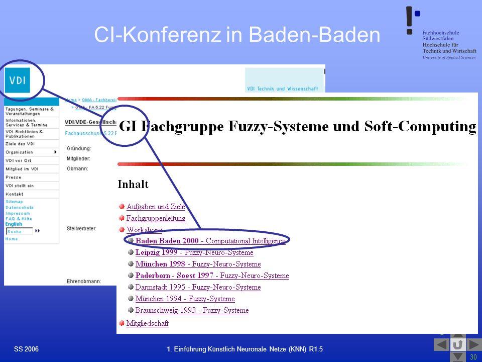 SS 2006 2 30 23 1. Einführung Künstlich Neuronale Netze (KNN) R1.5 CI-Konferenz in Baden-Baden