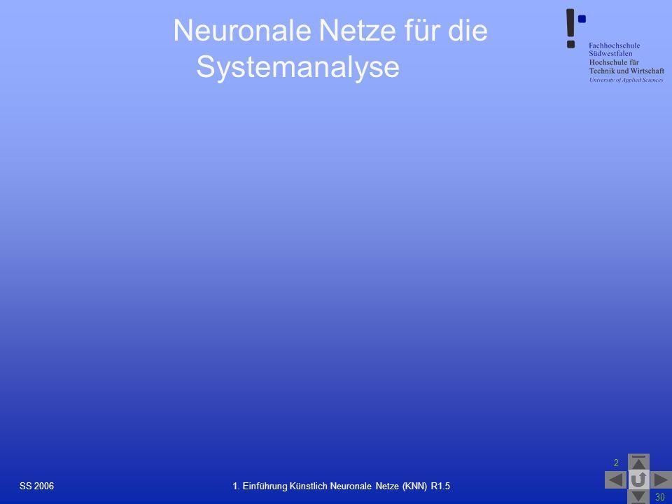 SS 2006 2 30 25 1. Einführung Künstlich Neuronale Netze (KNN) R1.5 Neuronale Netze für die Systemanalyse