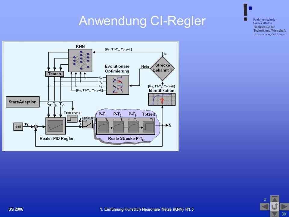 SS 2006 2 30 27 1. Einführung Künstlich Neuronale Netze (KNN) R1.5 Anwendung CI-Regler