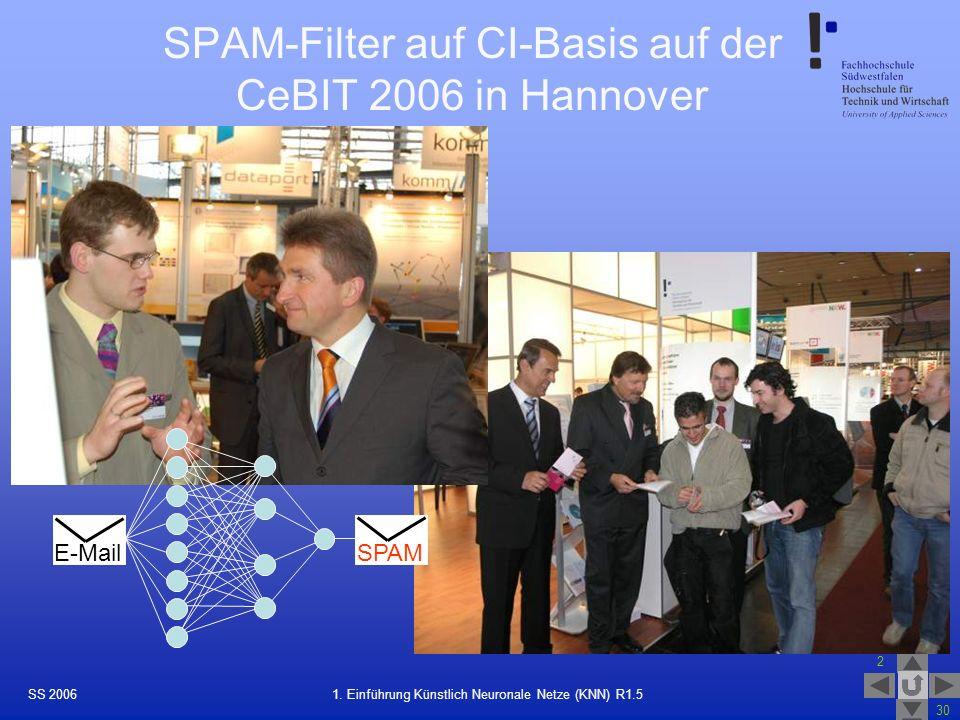 SS 2006 2 30 1. Einführung Künstlich Neuronale Netze (KNN) R1.5 SPAM-Filter auf CI-Basis auf der CeBIT 2006 in Hannover E-Mail SPAM